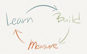 精益创业精髓-循环